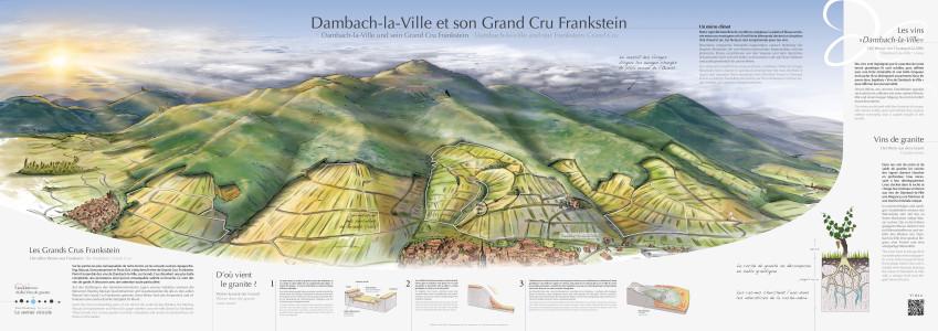 Panneau du Grand Cru Frankstein de Dambach-la-Ville